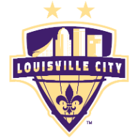 1. Louisville City FC