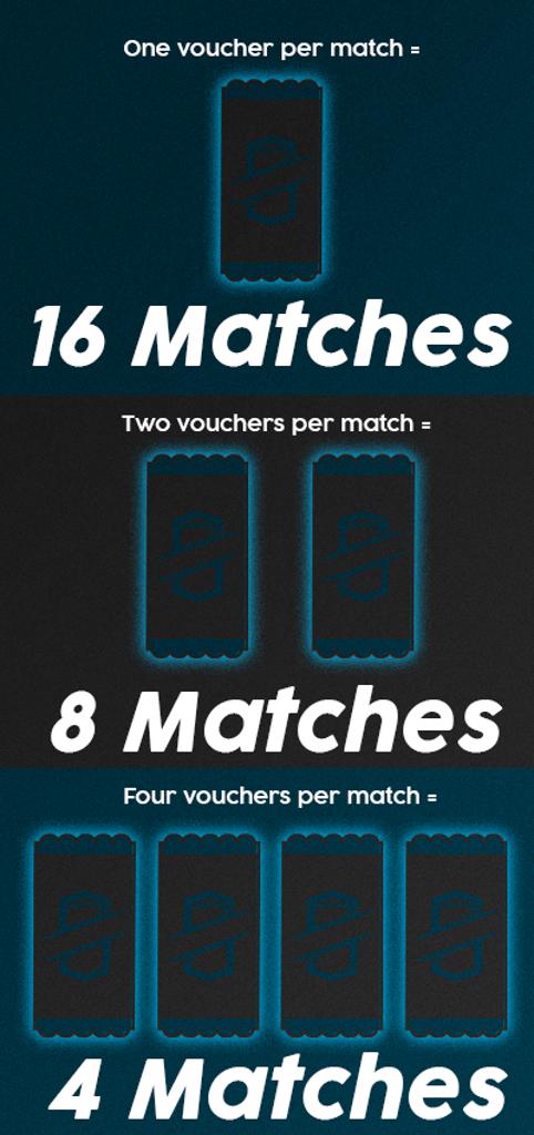 Switchbacks FC Flex Voucher Program Breakdown of tickets
