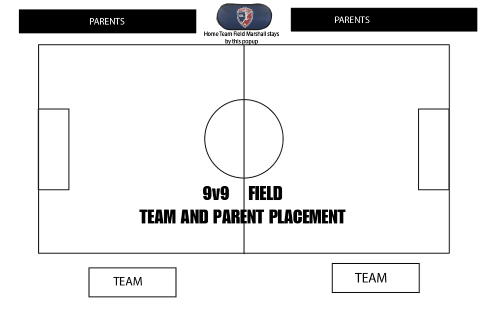 9v9 Team Placement