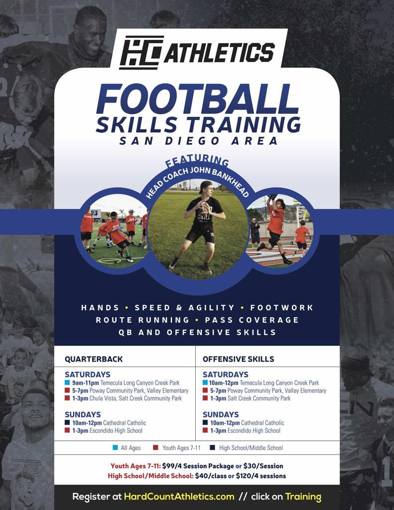 Training San Diego
