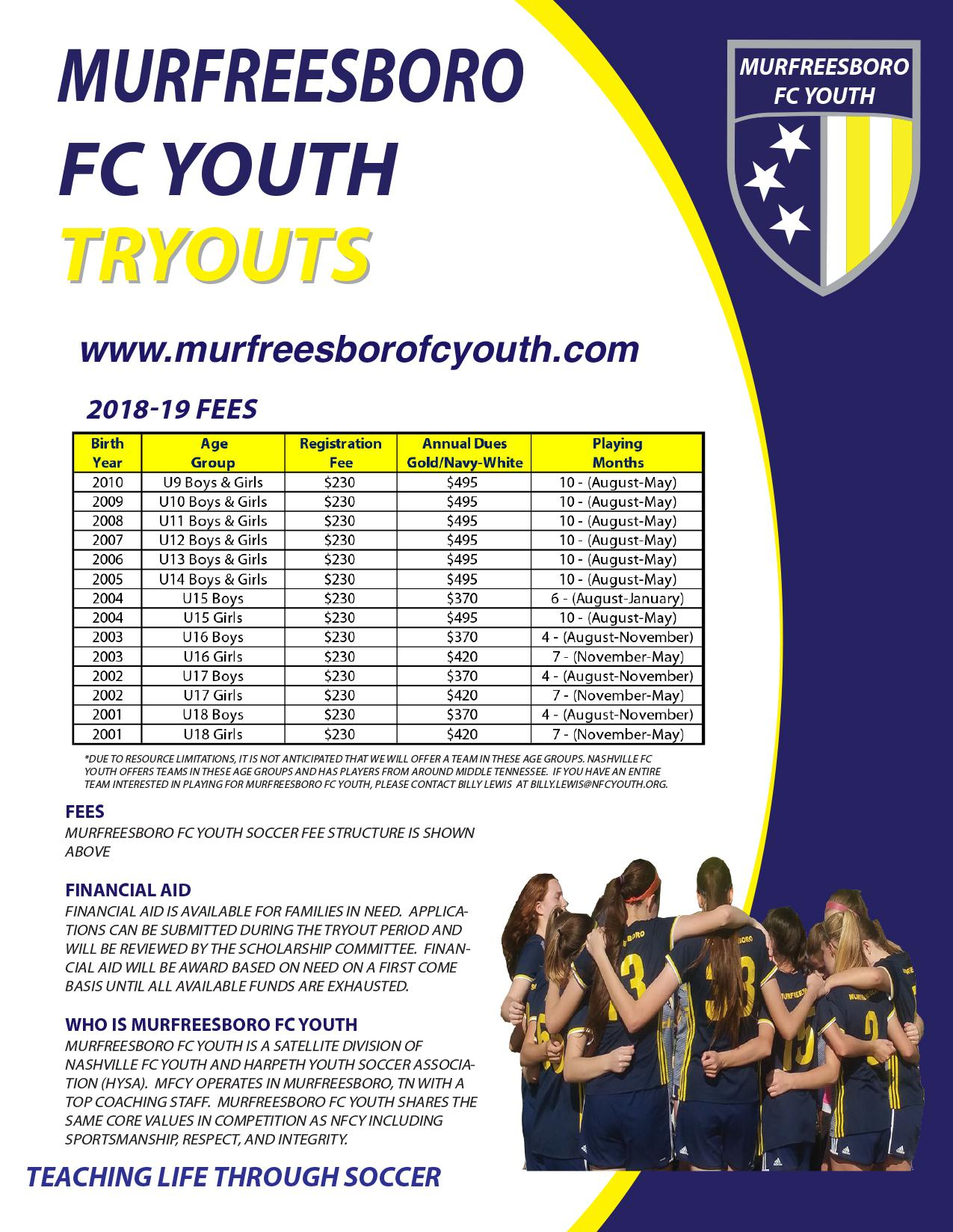 Murfreesboro FC Youth Tryouts