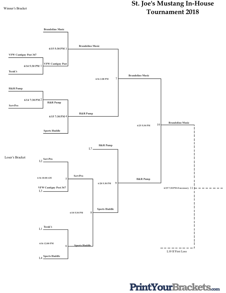 Mustang In House Tournament Bracket