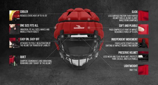 The Guardian Cap Helmet Pad