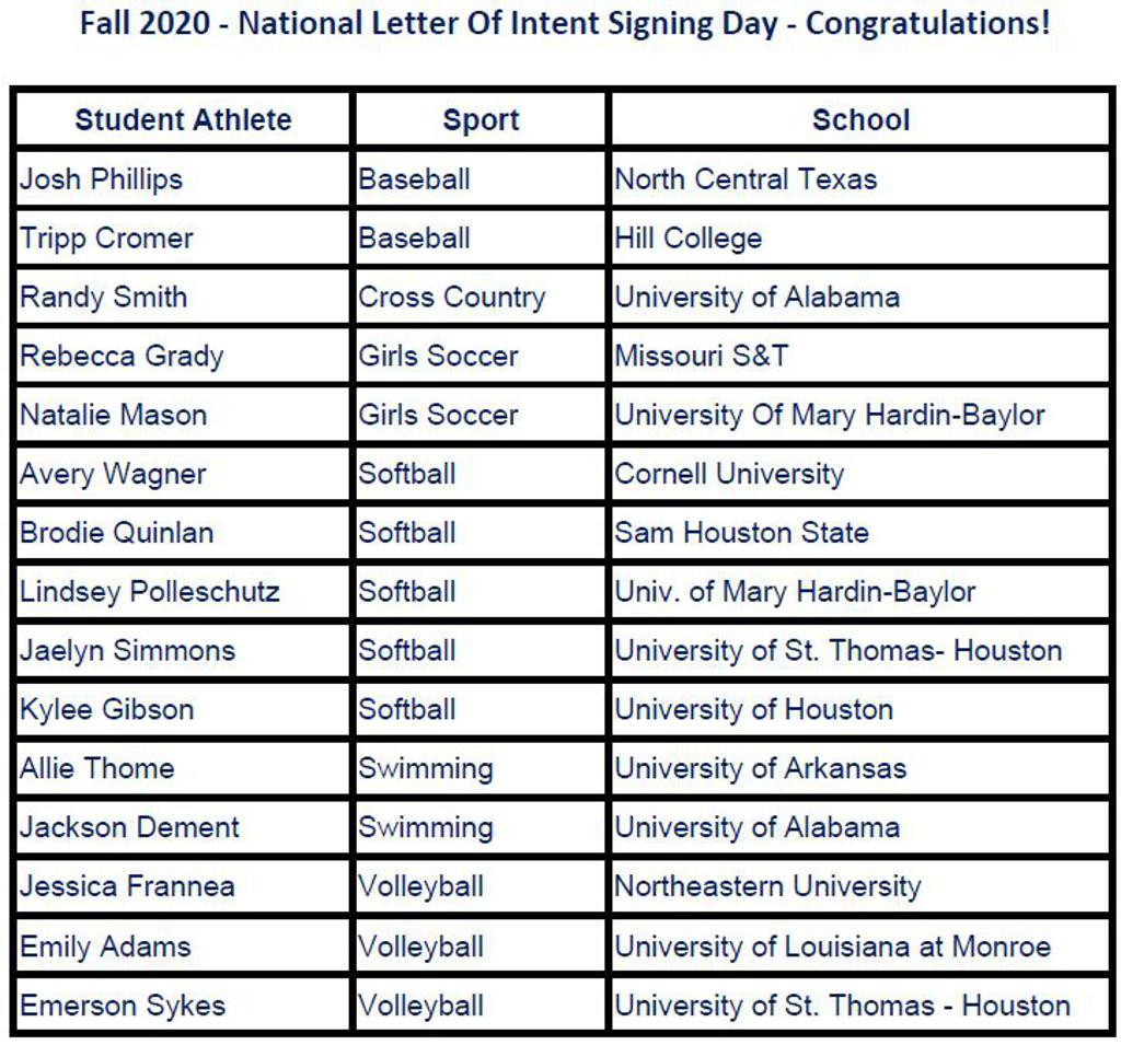 Bridgeland Athletics National Letter of Intent Signing Day