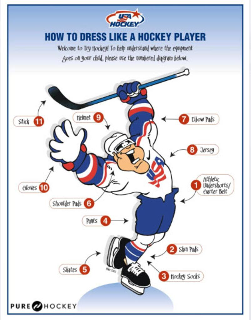 USA Hockey - How to dress like a hockey player
