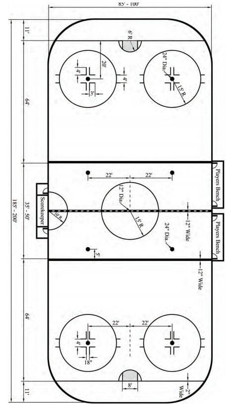 Appendix Iv Official Rink Diagrams