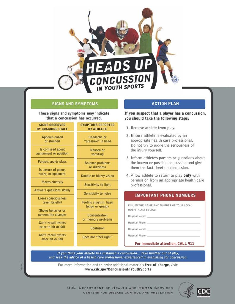 1600220 Heads Up Concussion In Youth Sports on Parent Training Online