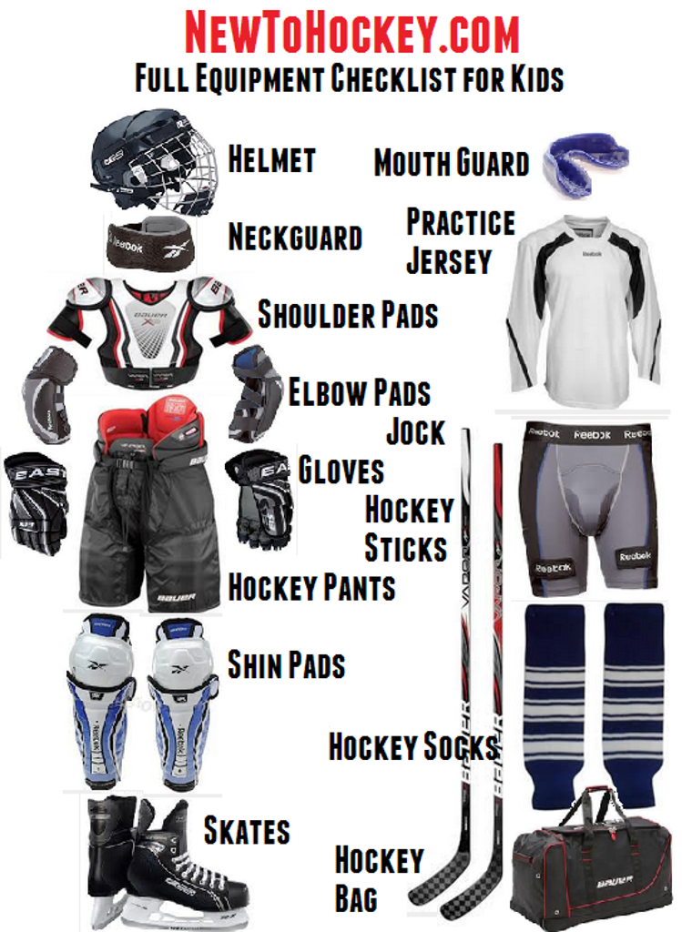 WHA Equipment Information |Ice Hockey Stuff