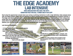Lab Intensives (Video analysis)