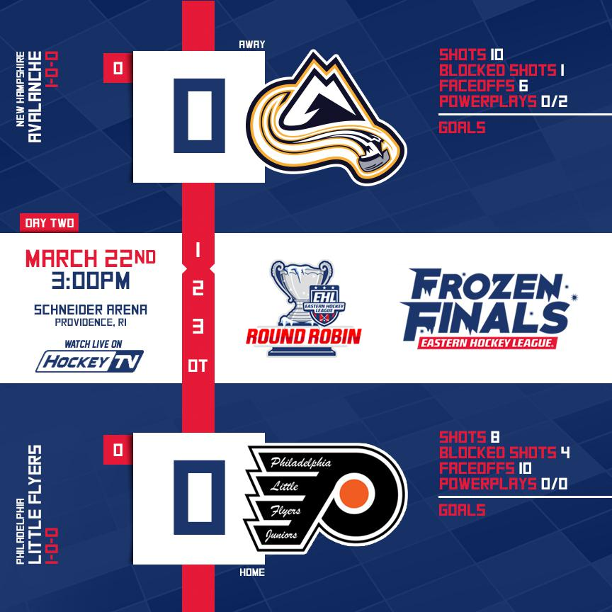 First Period Stats