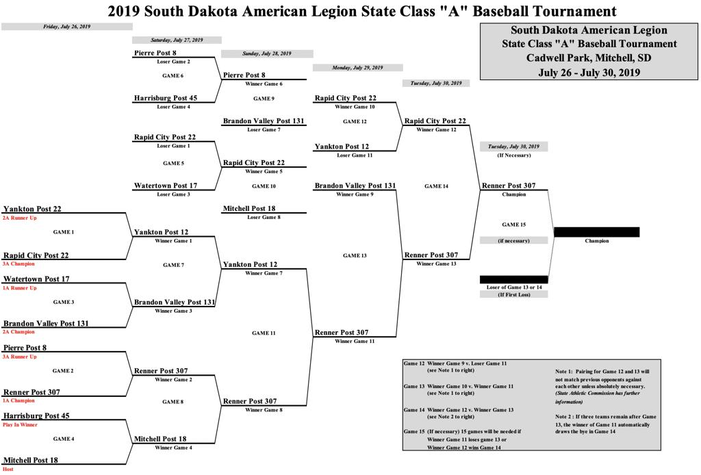 "2019 South Dakota ""A"" State Tournament"