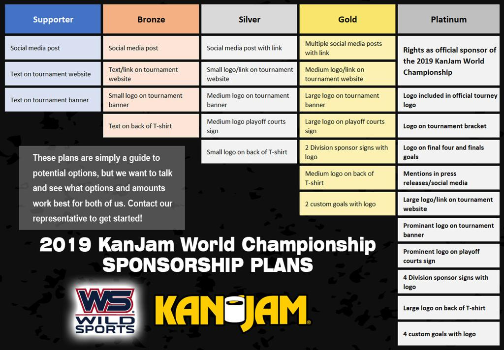 Sponsorship Plans for KanJam World Championship