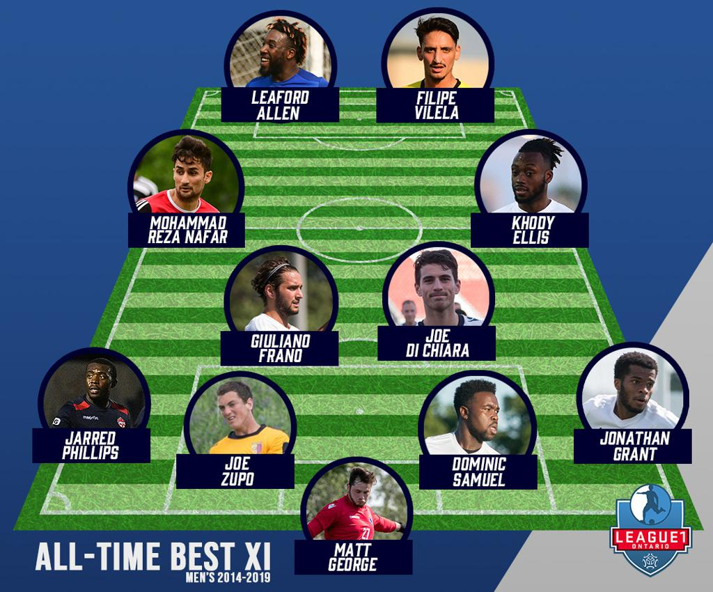 L1O Men's All-Time Best XI