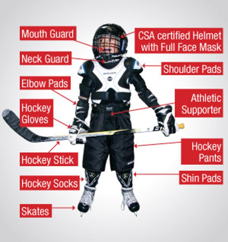 2031190b976 Hockey Gear Rental