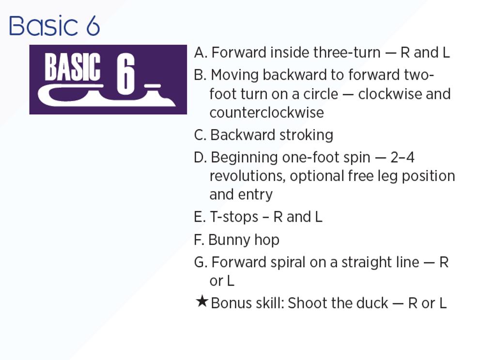 Basic Skills 1-6 Curriculum