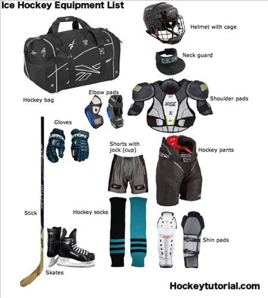 Required Equipment Diagram