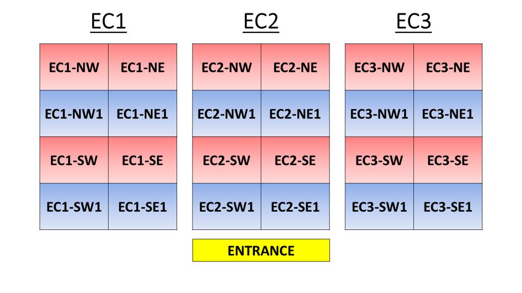 GPEC field map