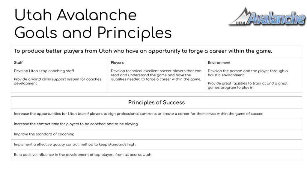 Utah Avalanche - SoccerWire |Utah Avalanche Soccer Club