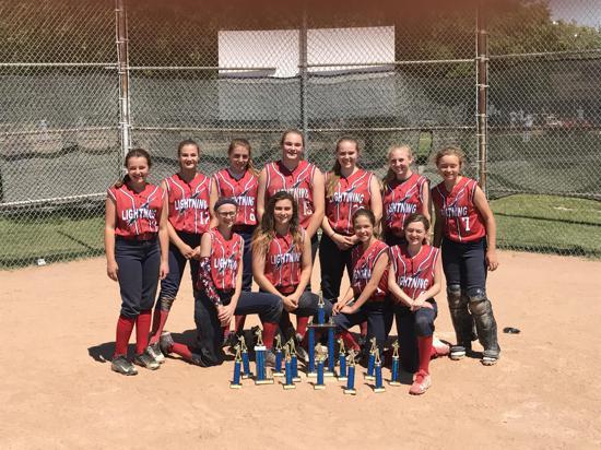 Lightning 12U Esmond wins Lou Gehrig Gold Division Championship