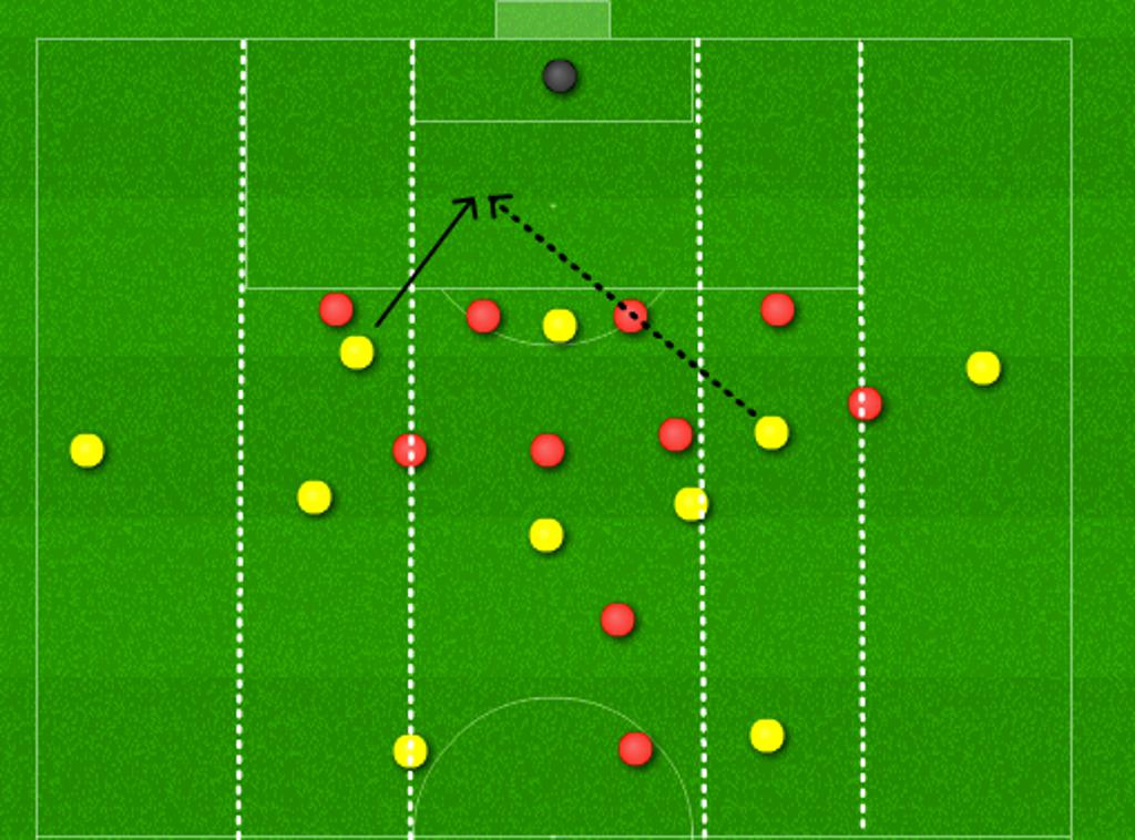 Breaking Down a Compact Defence