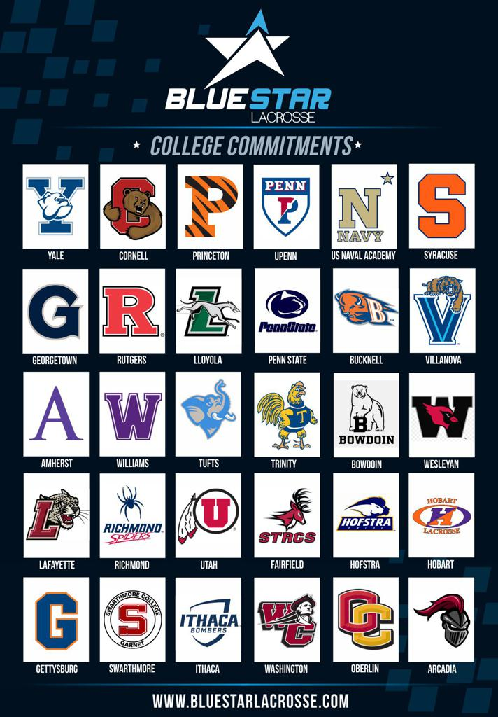 Blue Star Lacrosse College Commitments Logo