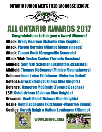 ALL-ONTARIO 2017 AWARD WINNERS