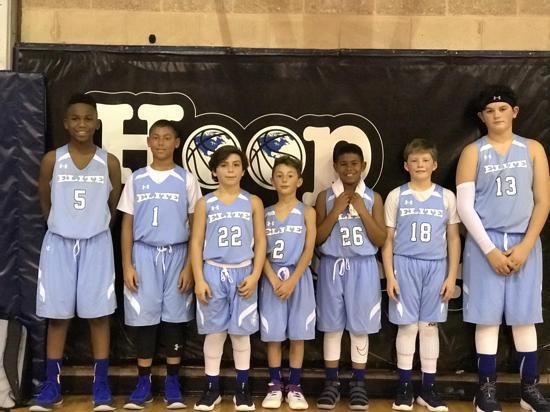 Connecticut Elite Basketball Program