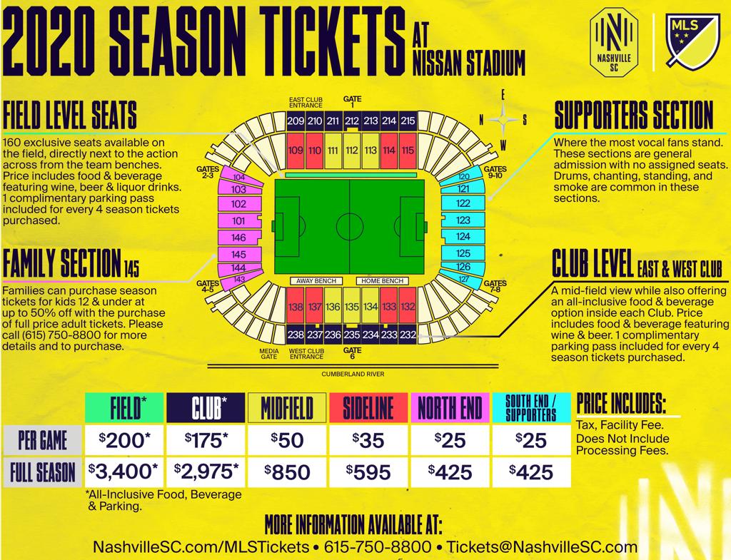 MLS 202 Season Ticket Seating Charts at Nissan Stadium