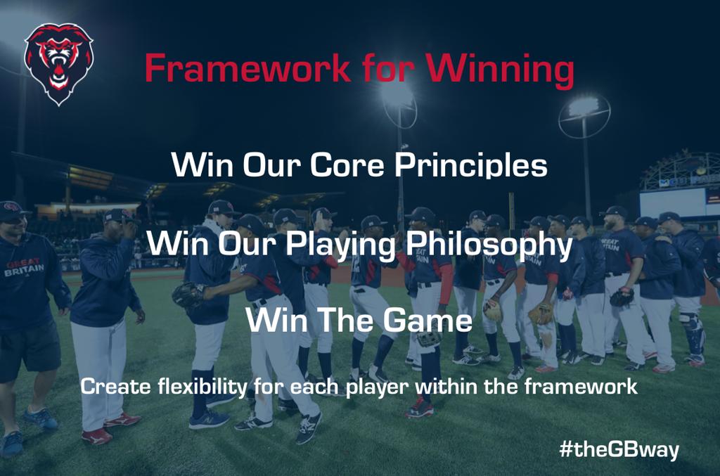 Framework for winning GB Baseball Facebook