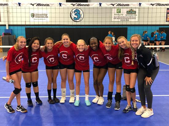 Crossfire MN Volleyball