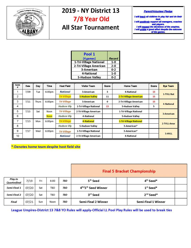7/8u District Tournament