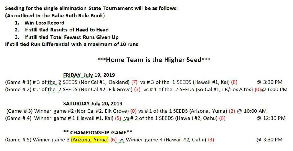 11u/70' All-Stars Tournament Info
