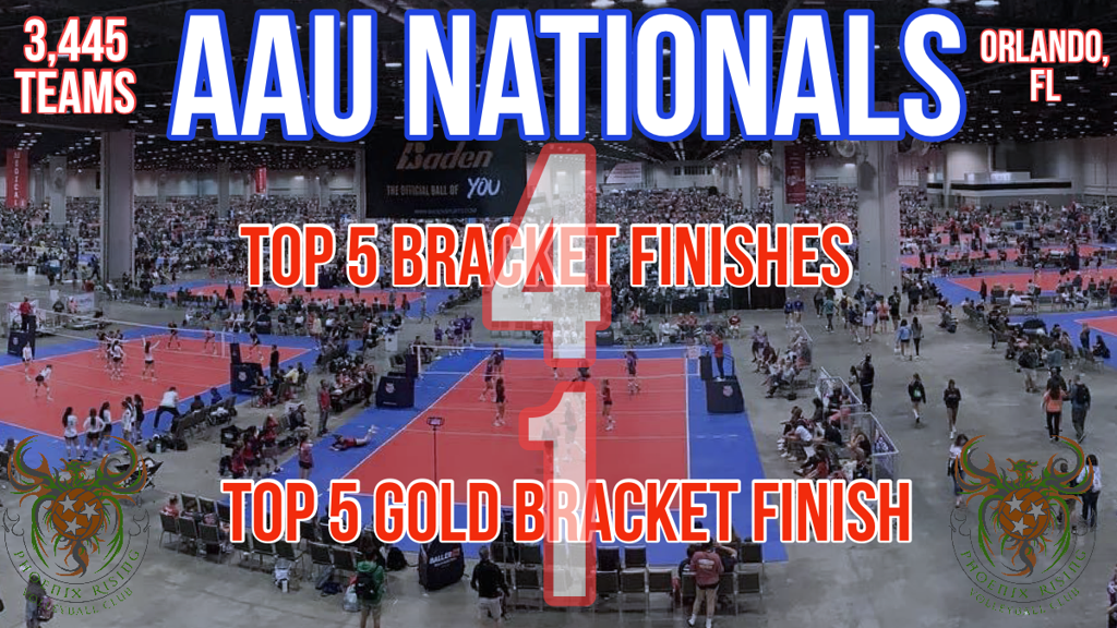 TOP 5 FINISH IN GOLD AT AAN NATIONALS