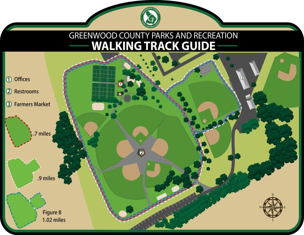 Greenwood Complex Walking Track