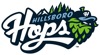 Sponsored by Hillsboro Hops Fund