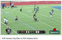 Elite 7evens Indiana Invitational