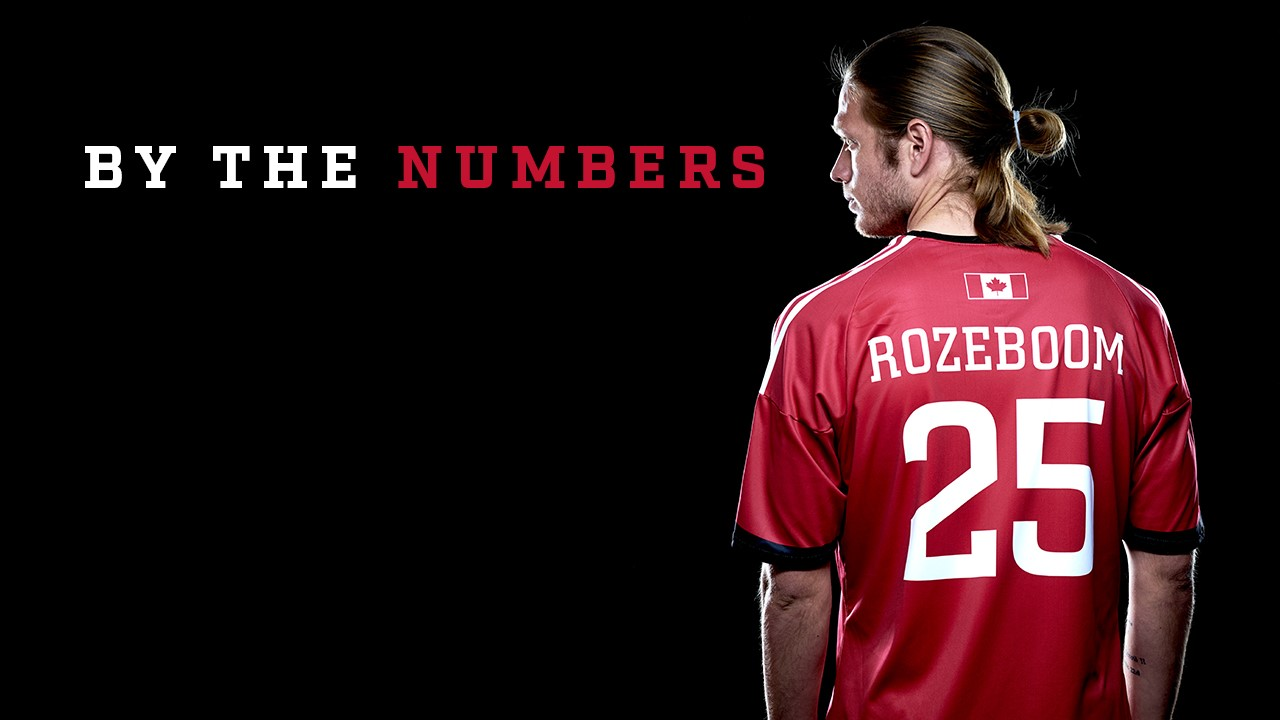 Lance Rozeboom, with his back turned, showing his name and number on his jersey